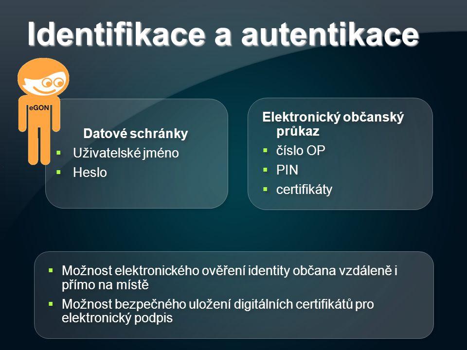 Identifikace a autentikace