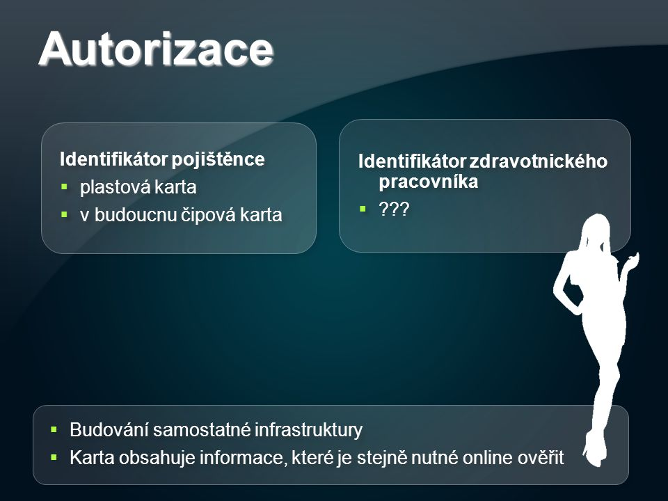 Autorizace Identifikátor pojištěnce