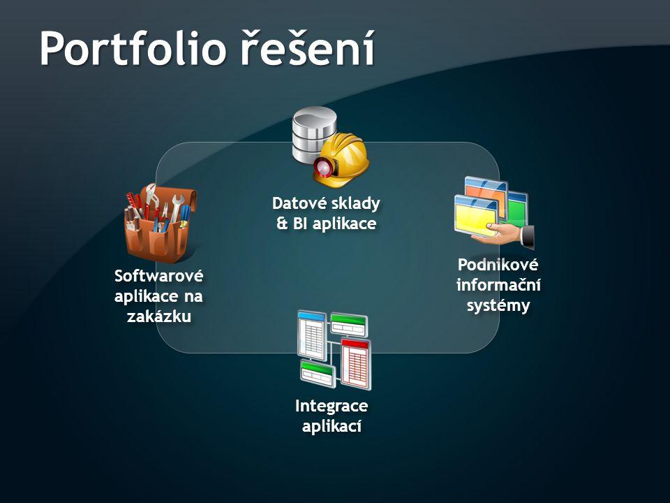 Podnikové informační systémy Softwarové aplikace na zakázku
