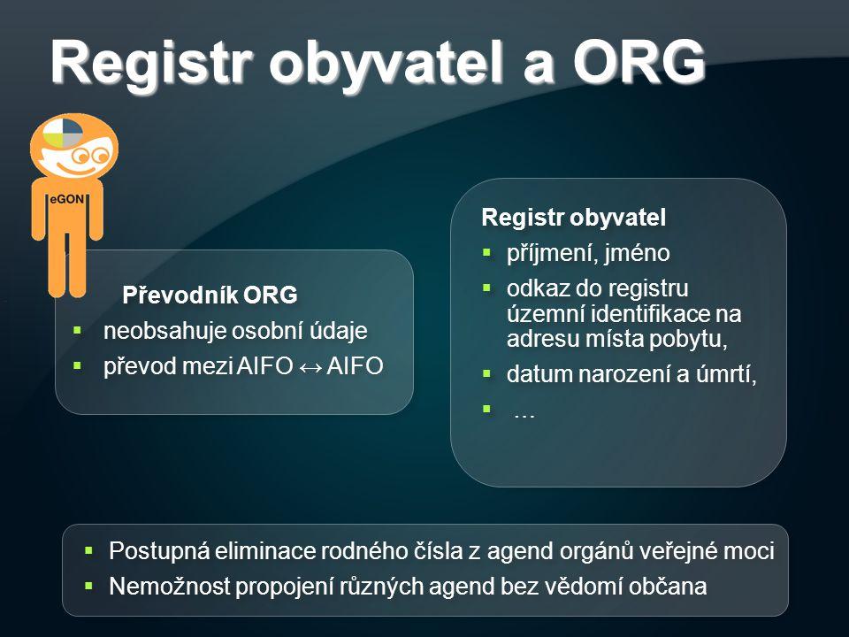 Registr obyvatel a ORG Registr obyvatel příjmení, jméno