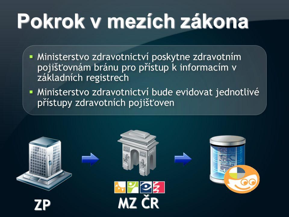 Pokrok v mezích zákona MZ ČR ZP