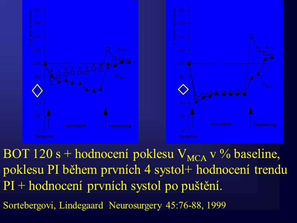 BOT 120 s + hodnocení poklesu VMCA v % baseline, poklesu PI během prvních 4 systol+ hodnocení trendu PI + hodnocení prvních systol po puštění.