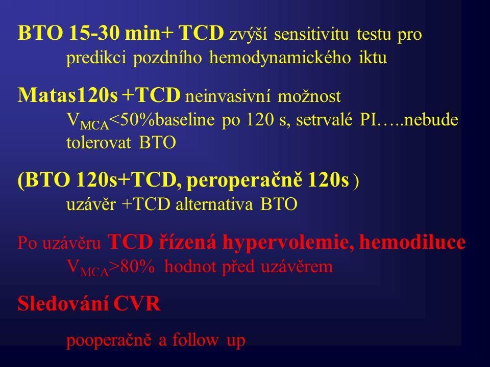 (BTO 120s+TCD, peroperačně 120s ) uzávěr +TCD alternativa BTO