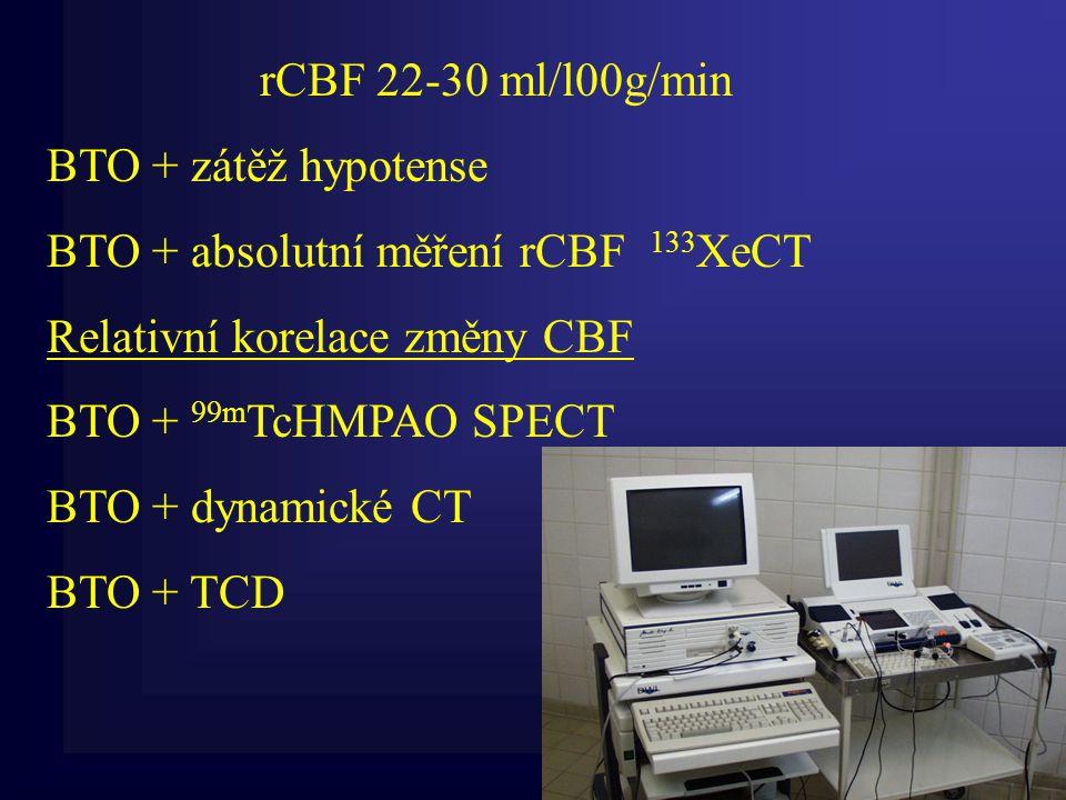 rCBF 22-30 ml/l00g/min BTO + zátěž hypotense. BTO + absolutní měření rCBF 133XeCT. Relativní korelace změny CBF.