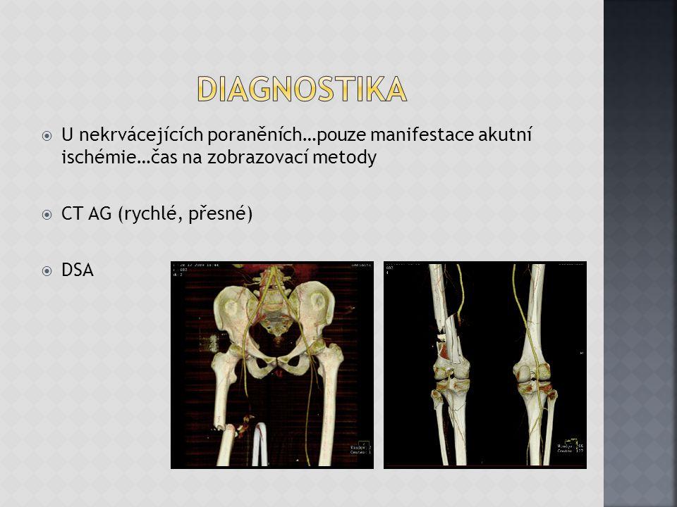 diagnostika U nekrvácejících poraněních…pouze manifestace akutní ischémie…čas na zobrazovací metody.