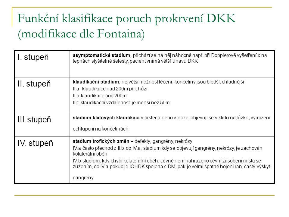 Funkční klasifikace poruch prokrvení DKK (modifikace dle Fontaina)