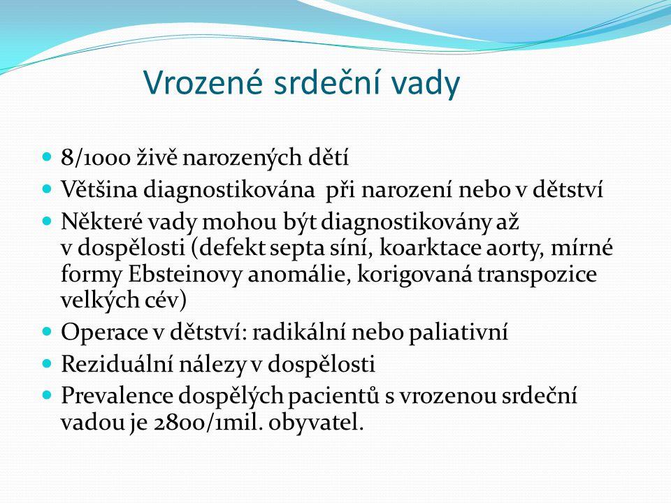 Vrozené srdeční vady 8/1000 živě narozených dětí