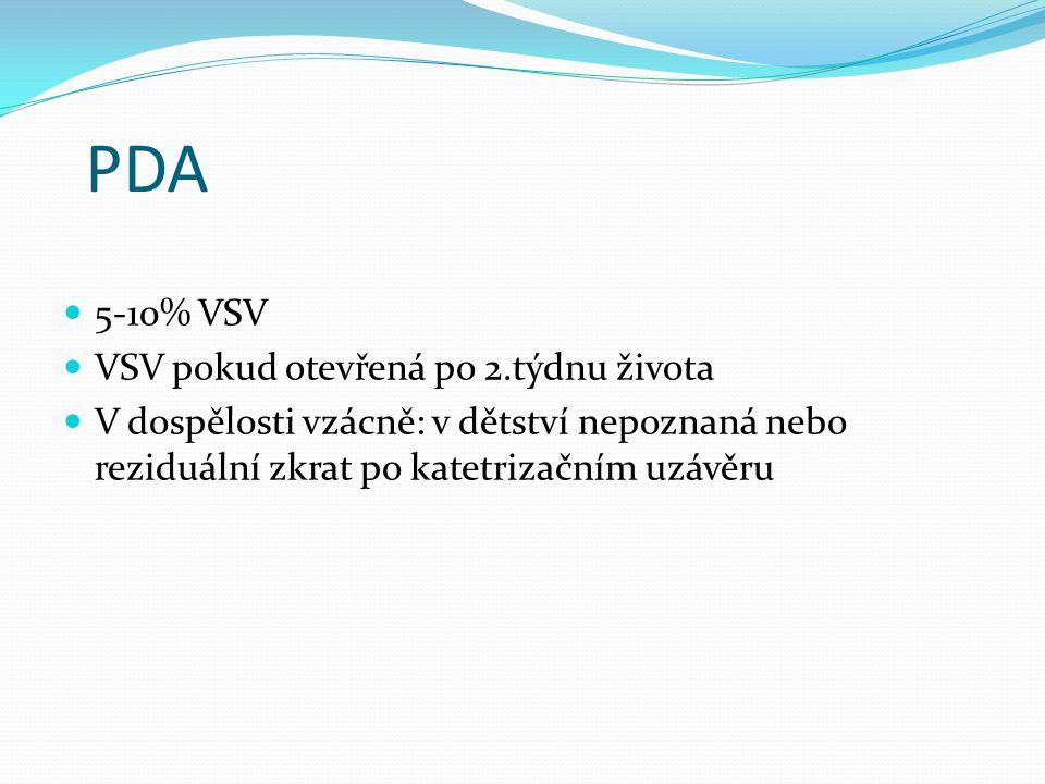 PDA 5-10% VSV VSV pokud otevřená po 2.týdnu života