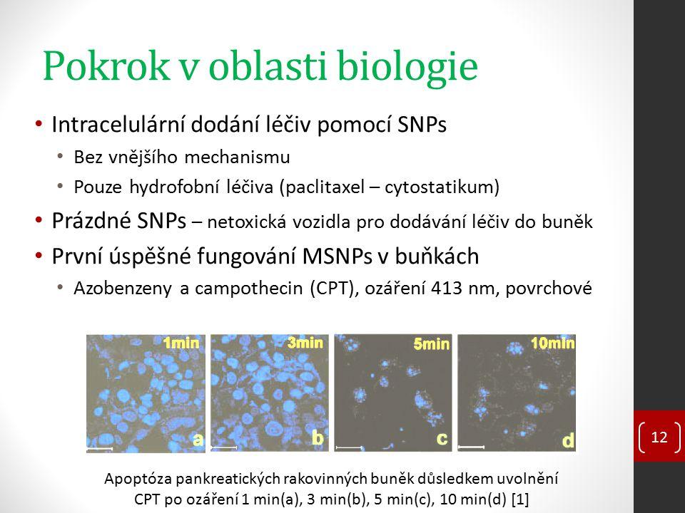 Pokrok v oblasti biologie