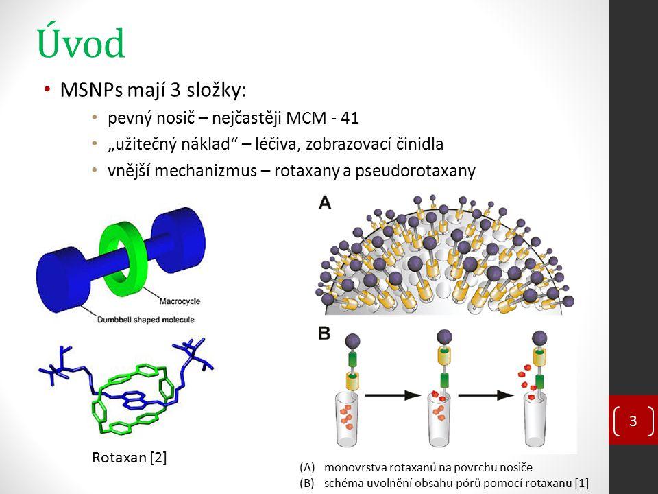 Úvod MSNPs mají 3 složky: pevný nosič – nejčastěji MCM - 41