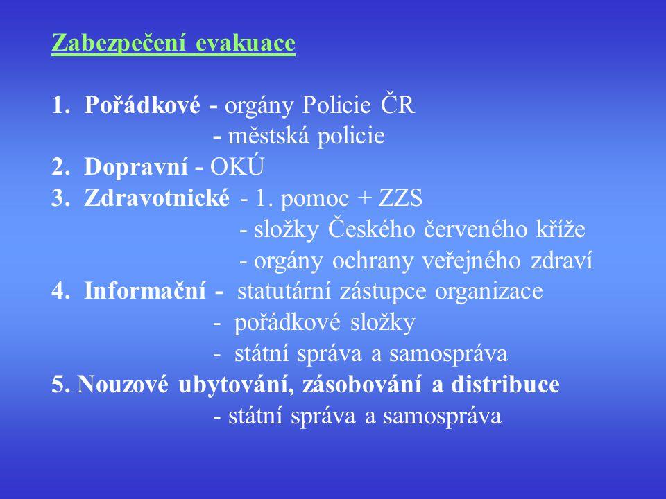 Zabezpečení evakuace 1. Pořádkové - orgány Policie ČR. - městská policie. 2. Dopravní - OKÚ. 3. Zdravotnické - 1. pomoc + ZZS.
