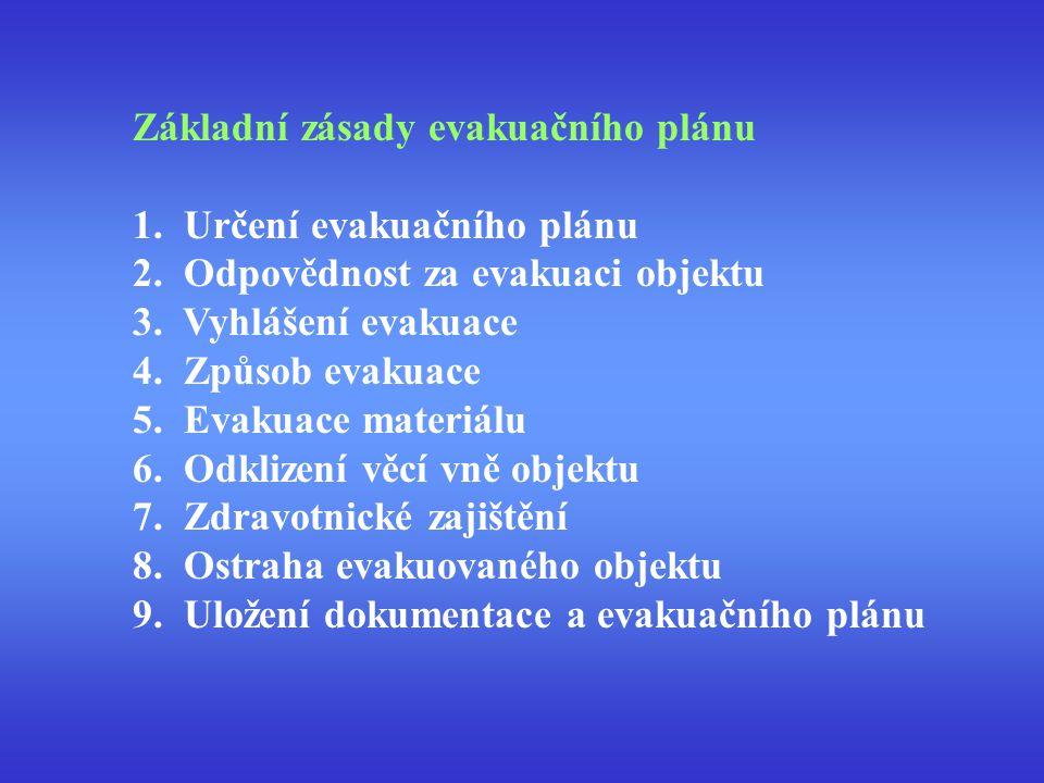 Základní zásady evakuačního plánu