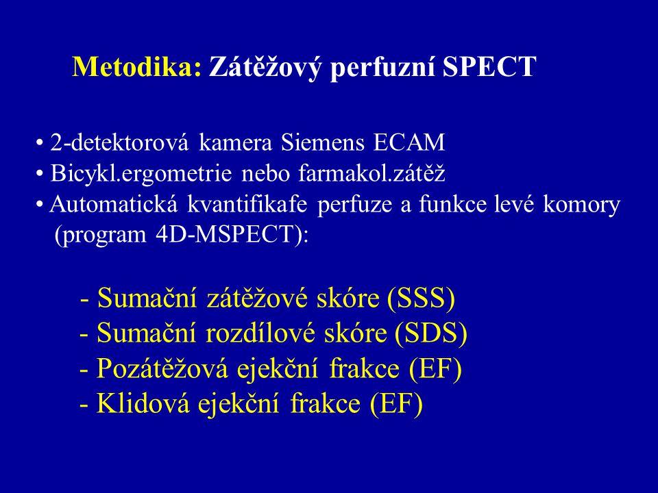 Metodika: Zátěžový perfuzní SPECT