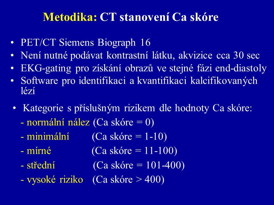 Metodika: CT stanovení Ca skóre