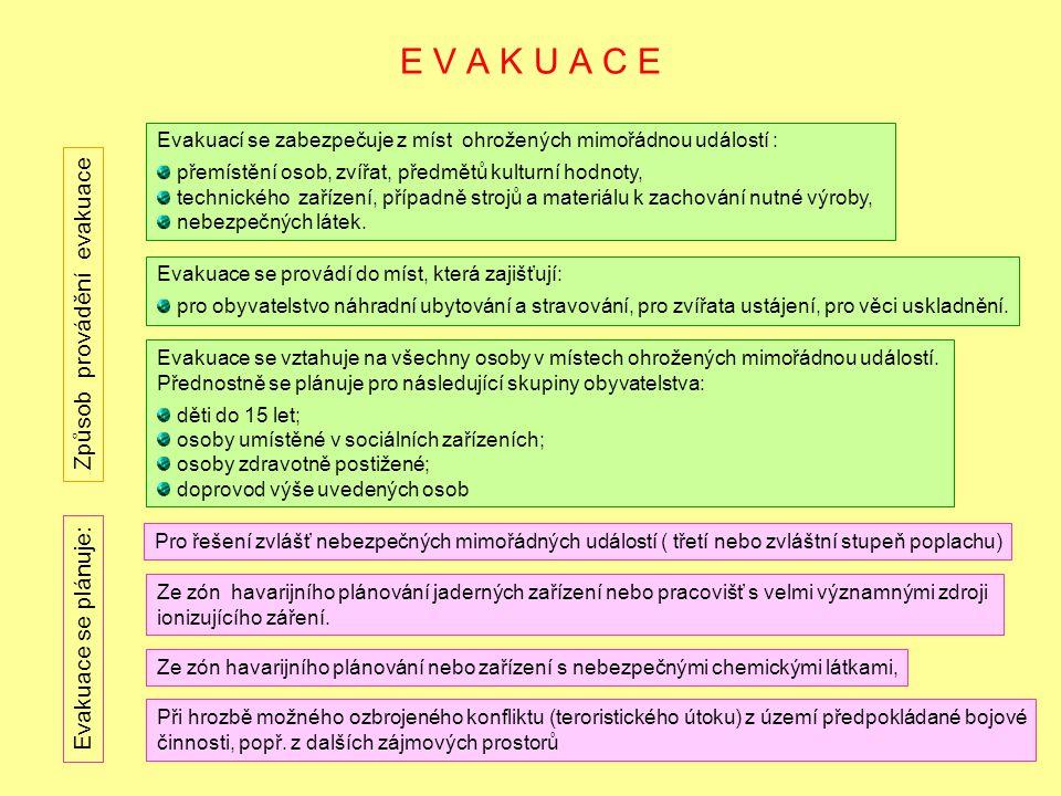E V A K U A C E Způsob provádění evakuace Evakuace se plánuje: