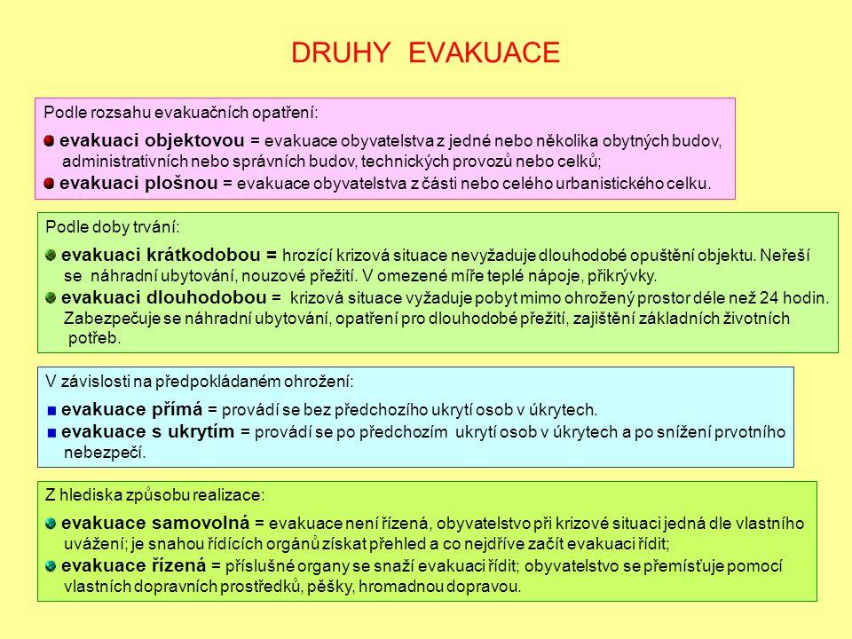 DRUHY EVAKUACE Podle rozsahu evakuačních opatření: