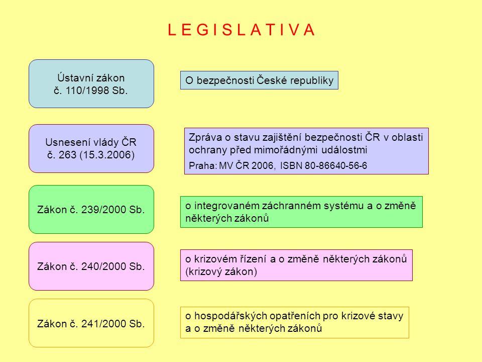 L E G I S L A T I V A Ústavní zákon č. 110/1998 Sb.