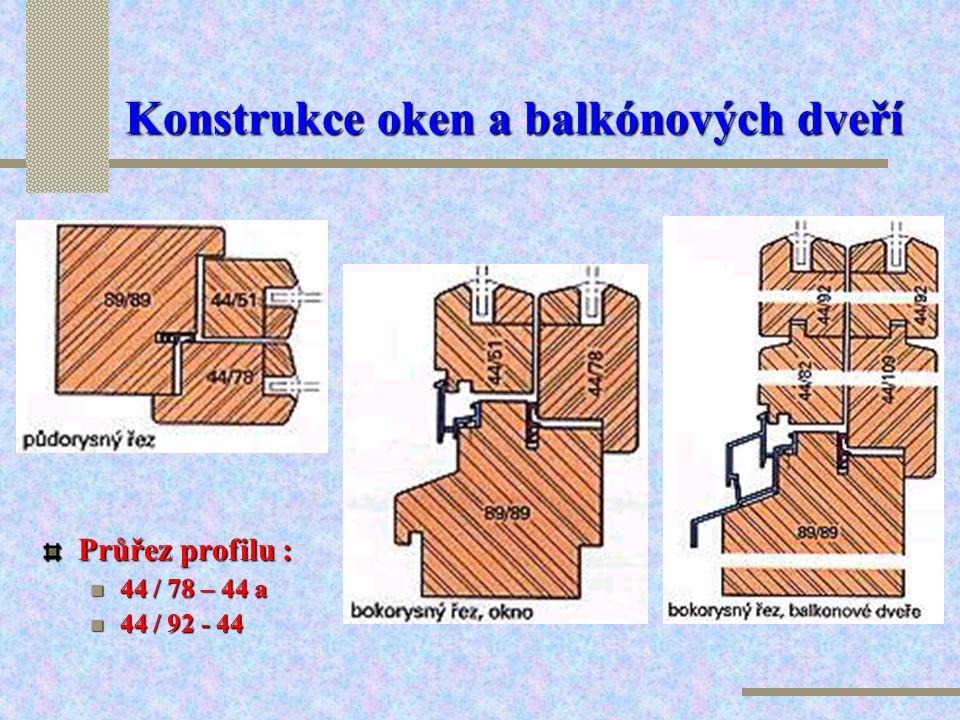 Konstrukce oken a balkónových dveří