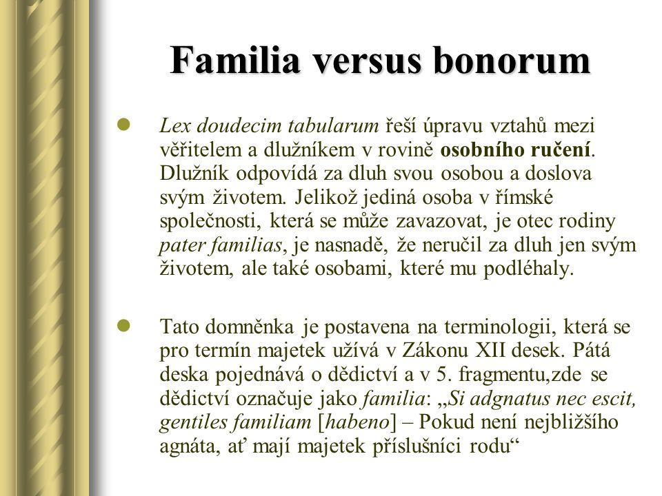 Familia versus bonorum