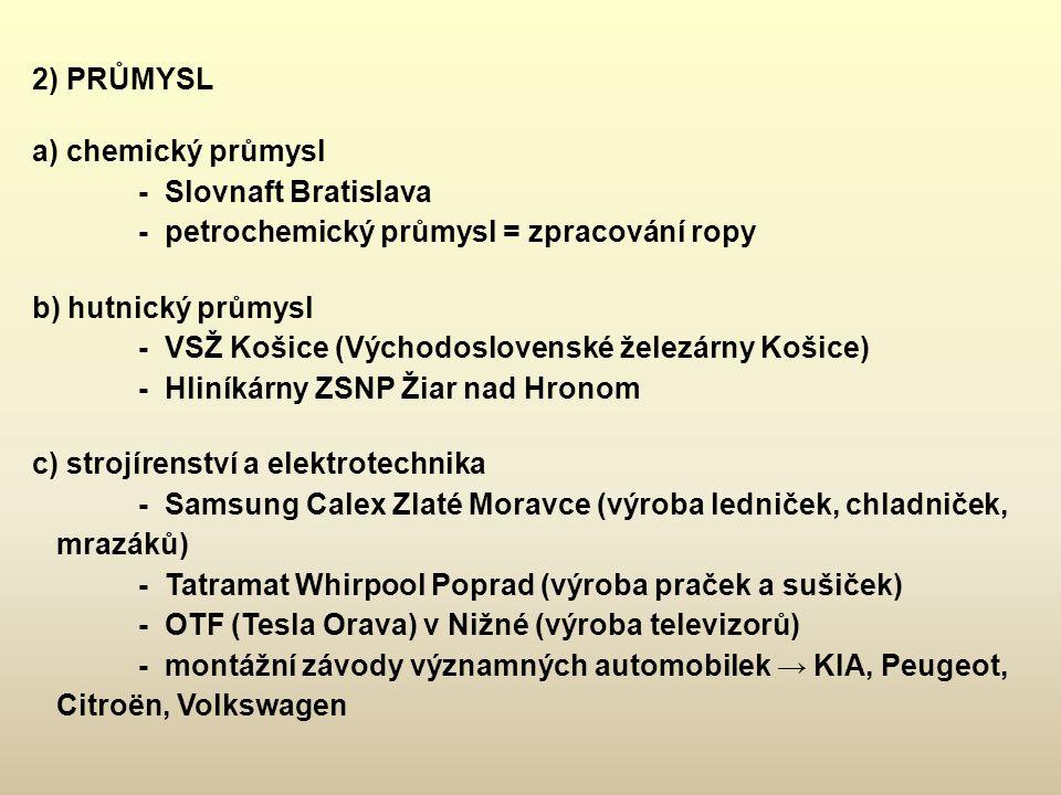 2) PRŮMYSL chemický průmysl. - Slovnaft Bratislava. - petrochemický průmysl = zpracování ropy. hutnický průmysl.