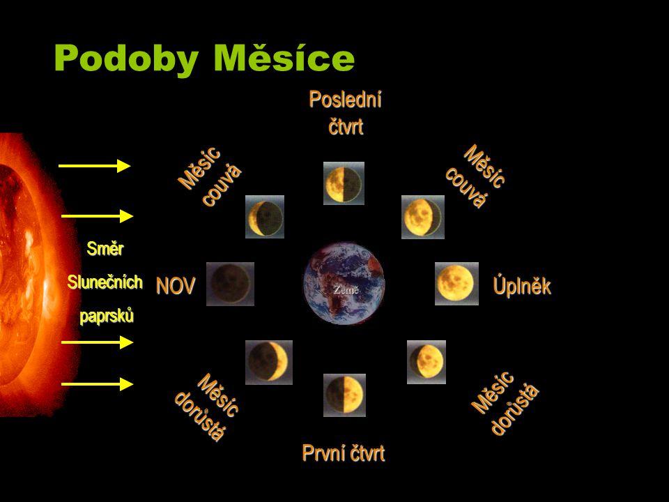 Podoby Měsíce Poslední čtvrt Měsíc couvá Měsíc couvá NOV Úplněk