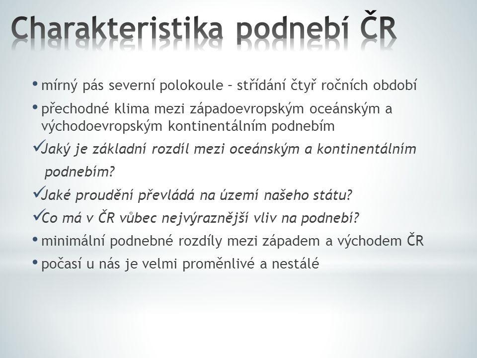 Charakteristika podnebí ČR