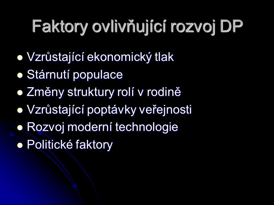 Faktory ovlivňující rozvoj DP