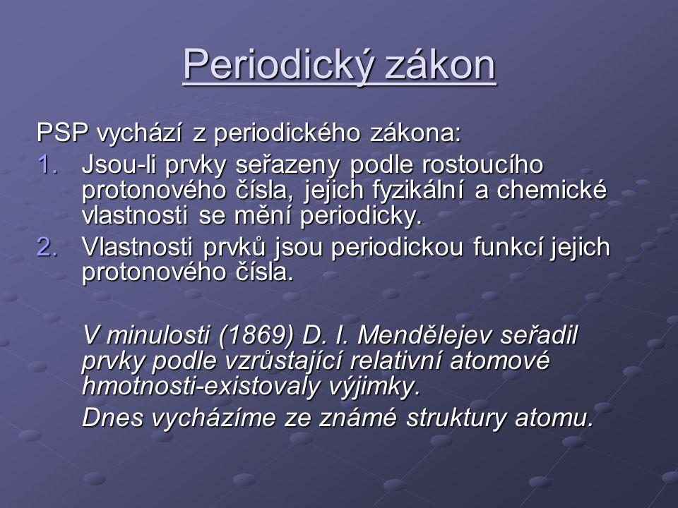 Periodický zákon PSP vychází z periodického zákona: