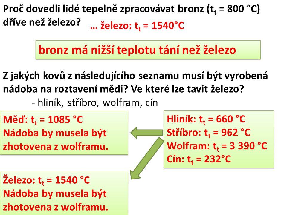bronz má nižší teplotu tání než železo