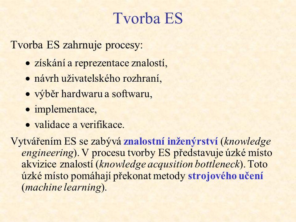 Tvorba ES Tvorba ES zahrnuje procesy: získání a reprezentace znalostí,