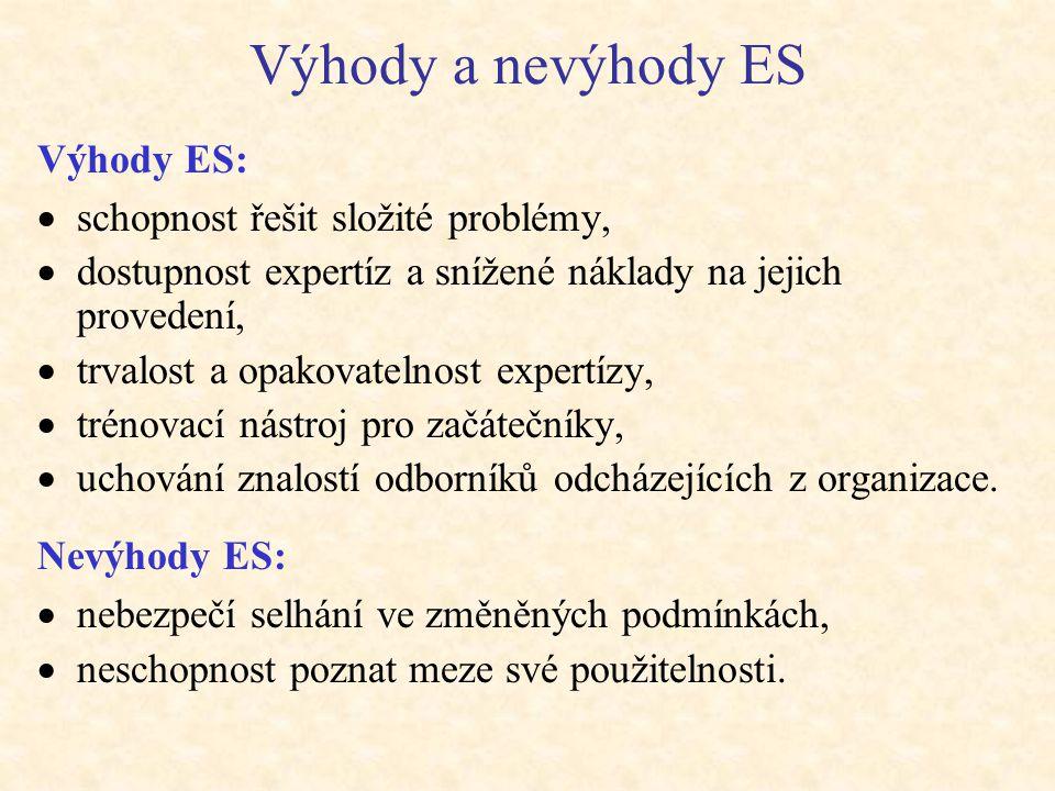 Výhody a nevýhody ES Výhody ES: schopnost řešit složité problémy,