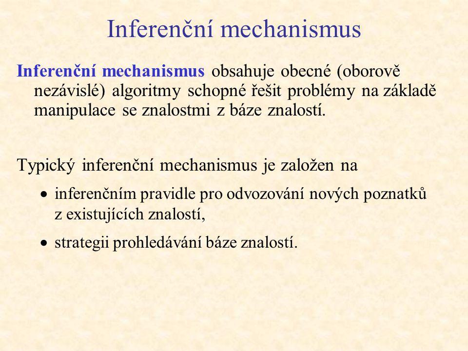Inferenční mechanismus