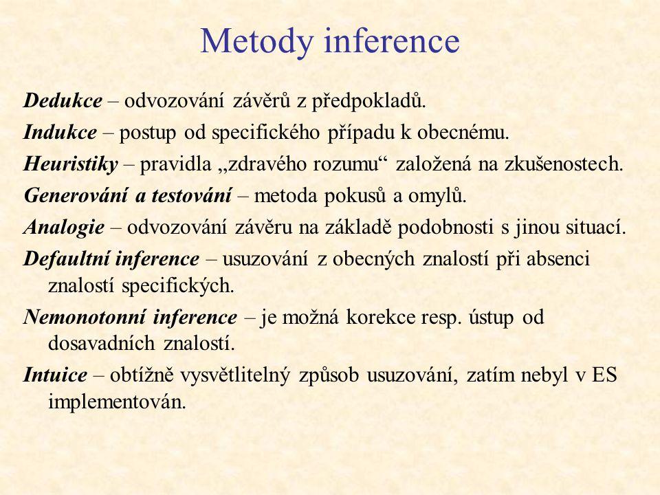 Metody inference Dedukce – odvozování závěrů z předpokladů.