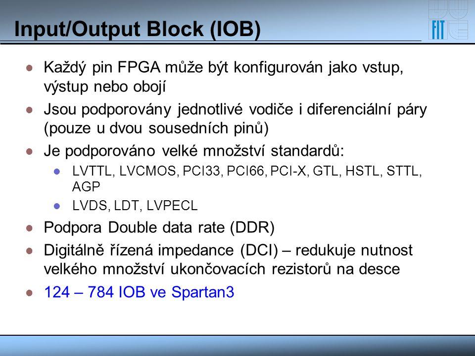 Input/Output Block (IOB)
