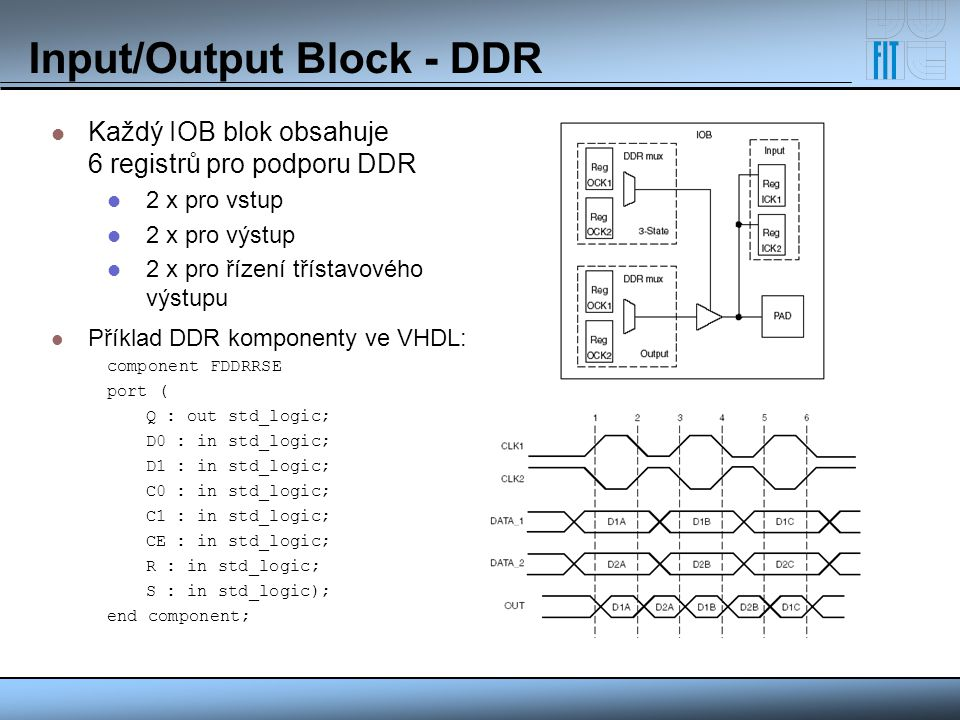Input/Output Block - DDR