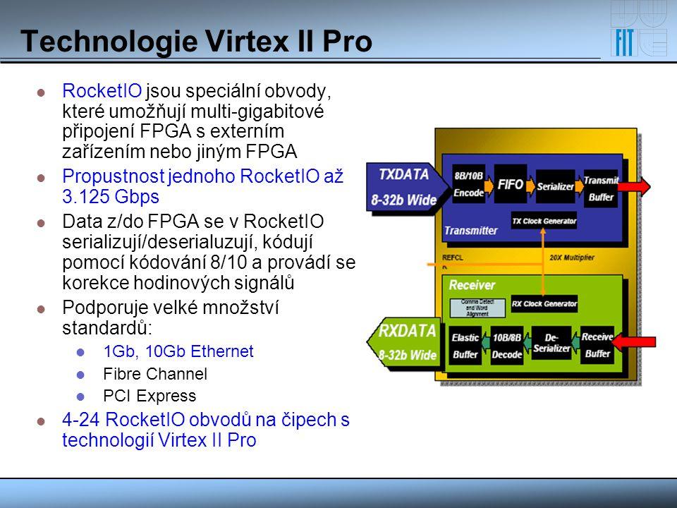 Technologie Virtex II Pro