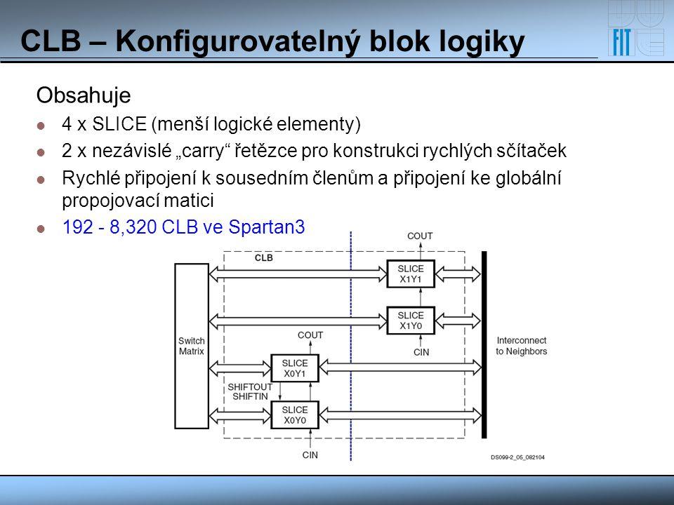 CLB – Konfigurovatelný blok logiky