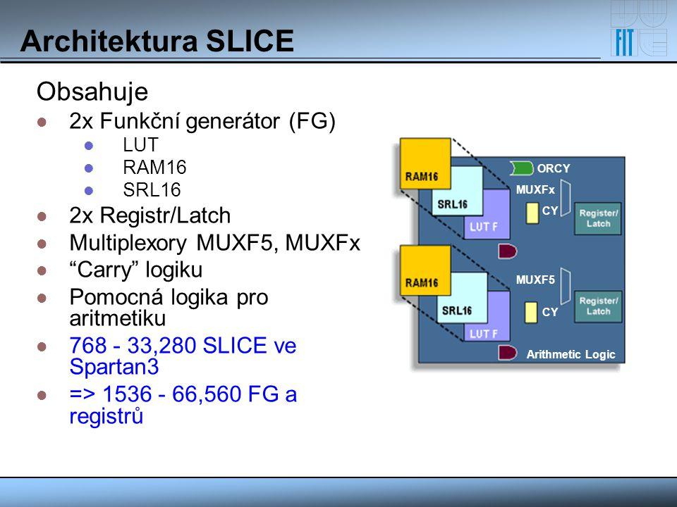 Architektura SLICE Obsahuje 2x Funkční generátor (FG) 2x Registr/Latch