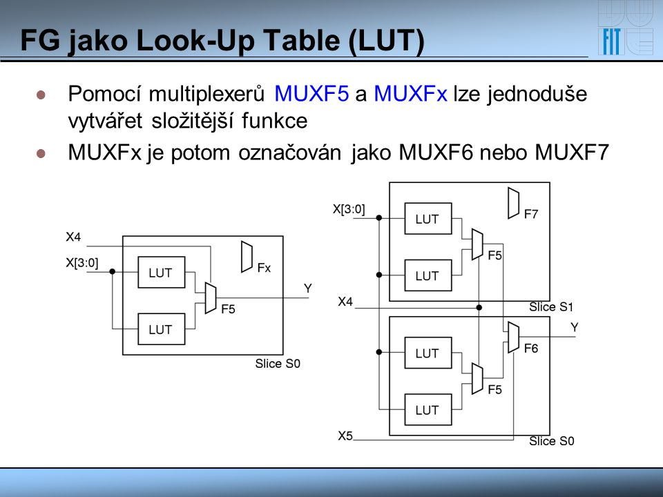 FG jako Look-Up Table (LUT)