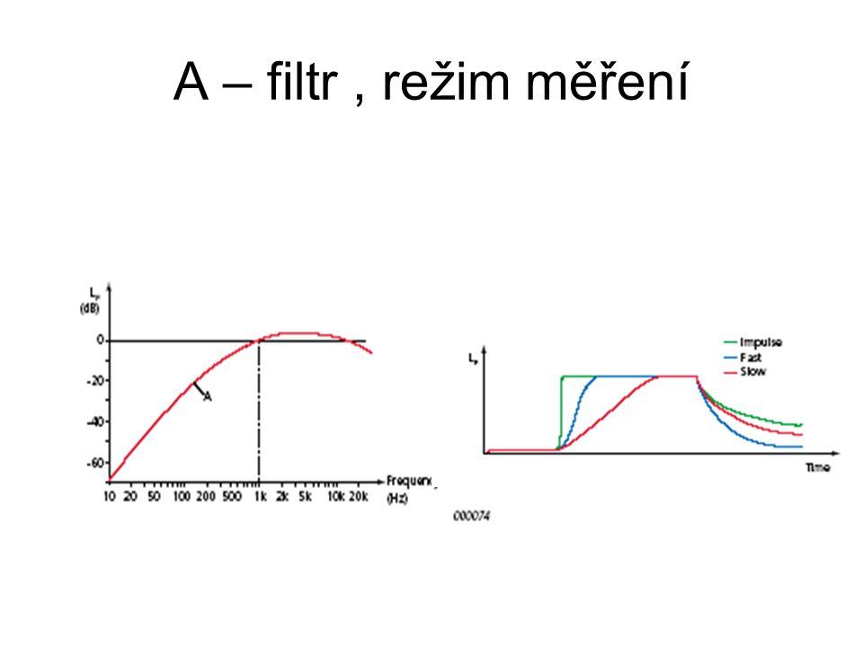 A – filtr , režim měření