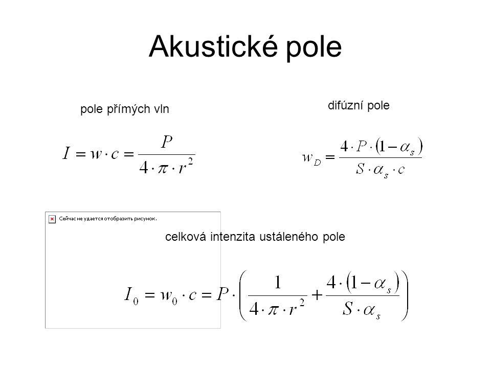 Akustické pole difúzní pole pole přímých vln