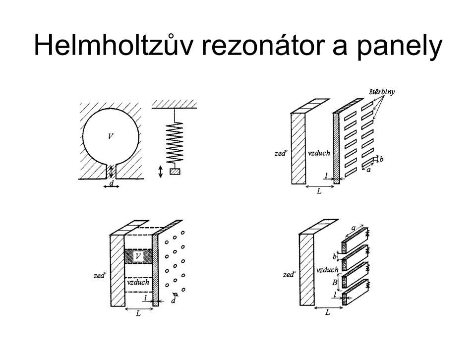 Helmholtzův rezonátor a panely