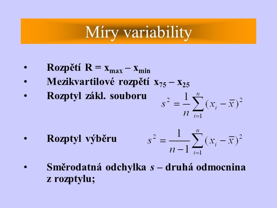 Míry variability Rozpětí R = xmax – xmin