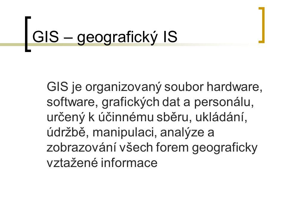 GIS – geografický IS