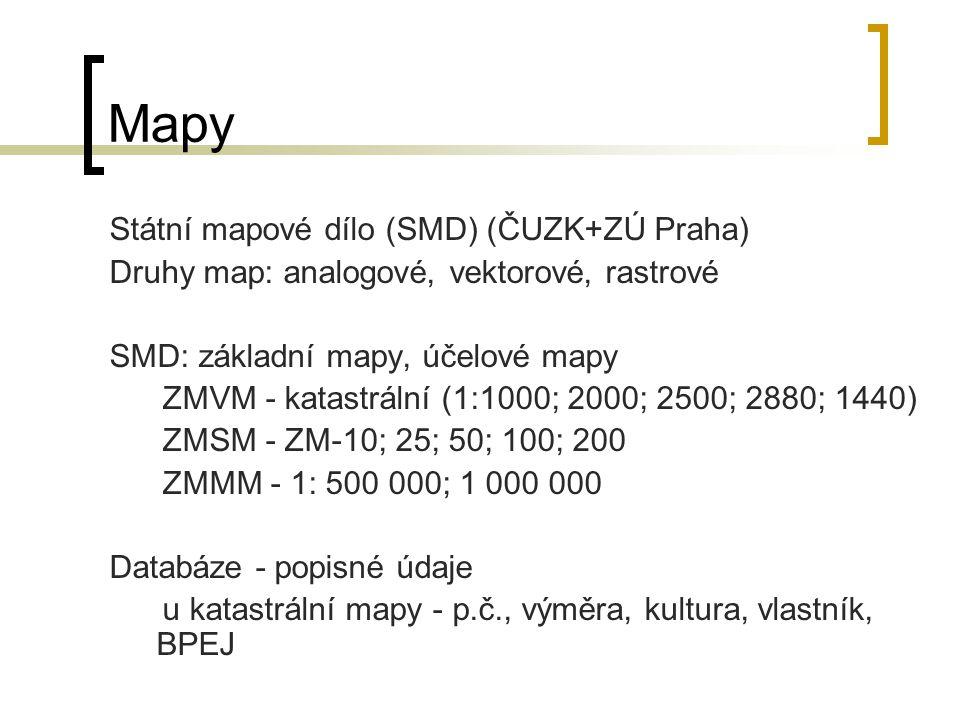 Mapy Státní mapové dílo (SMD) (ČUZK+ZÚ Praha)