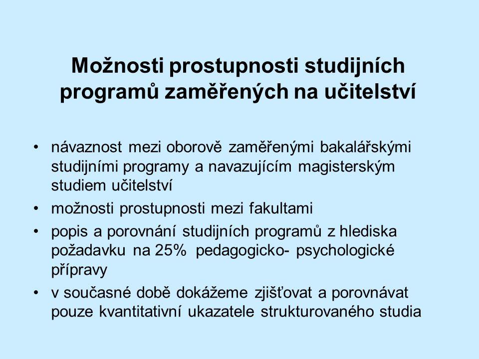 Možnosti prostupnosti studijních programů zaměřených na učitelství