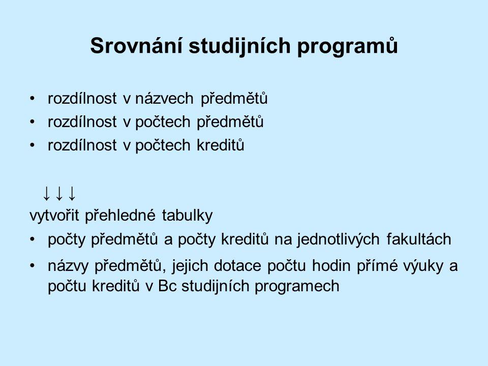 Srovnání studijních programů