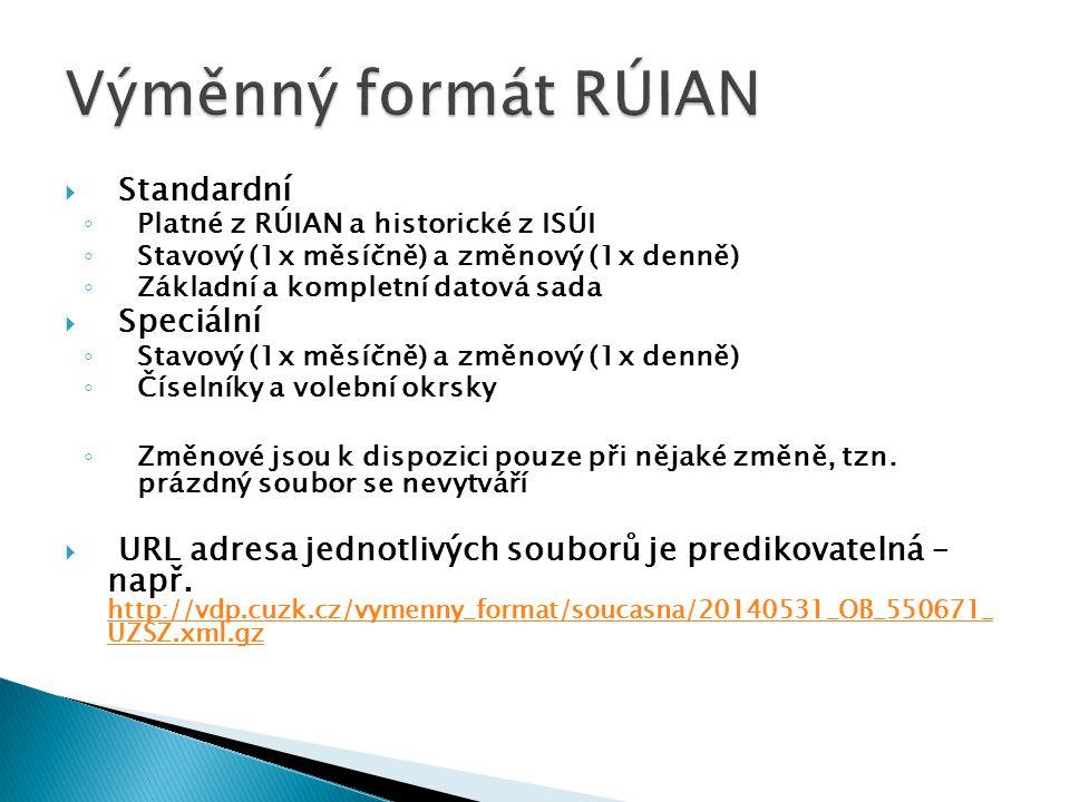 Výměnný formát RÚIAN Standardní Speciální