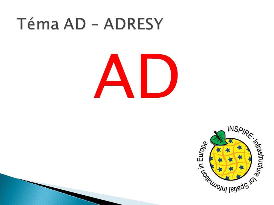 Téma AD – ADRESY AD