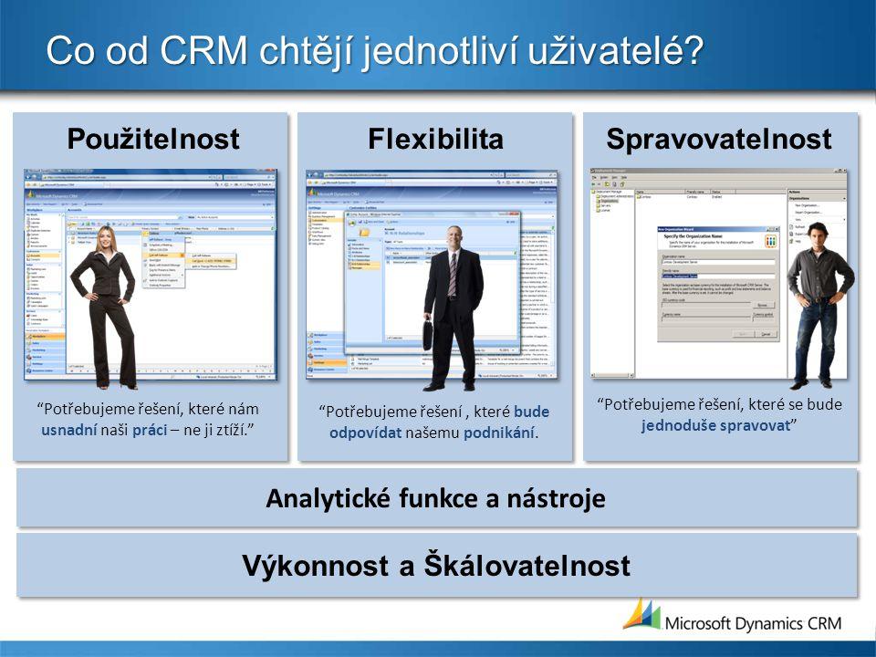 Co od CRM chtějí jednotliví uživatelé